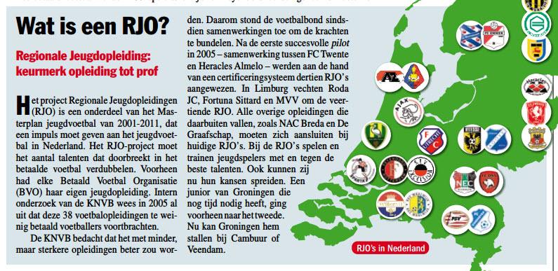 De 13 RJO's in Nederland