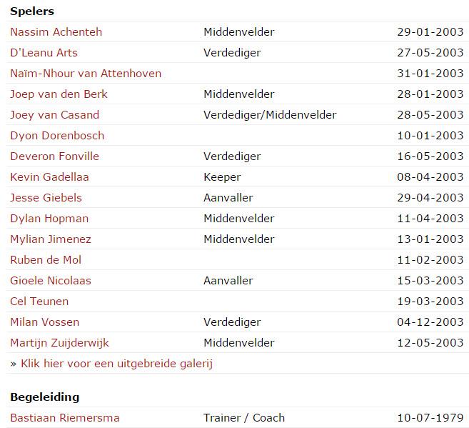 Riemersma traint PSV O13. Waarvan maar liefst 15 van de 16 spelers geboren zijn in het eerste half jaar.