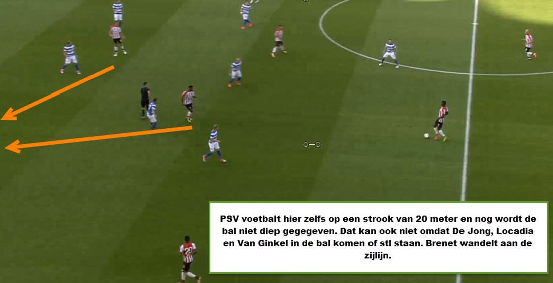 PSV tegen Osjinek. Isimat moet hier de bal diep spelen in de half space. Maar niemand beweegt.