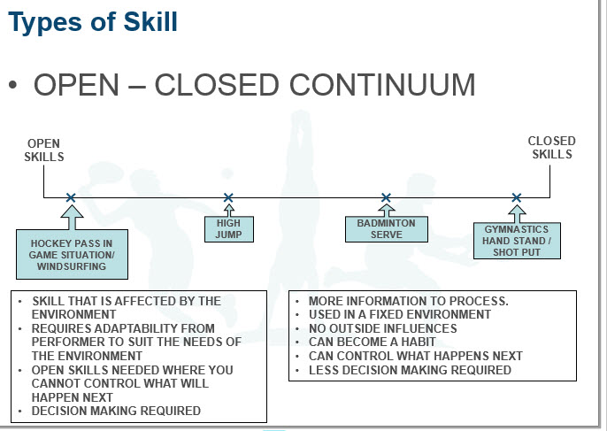 Open skill vs closed skill sporten