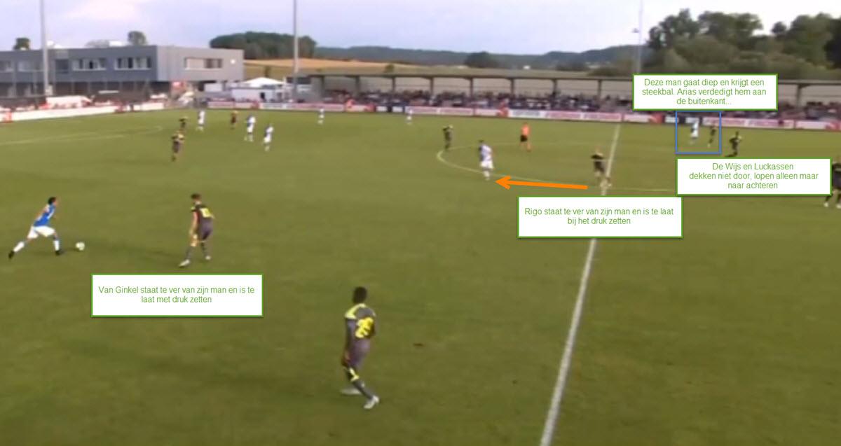 Het begin van de 1-0 voor Grasshoppers. PSV zet geen of te laat druk, zit niet kort op de man, loopt naar achteren, dekt niet door, verdedigt aan de verkeerde kant en Grasshoppers kunnen zo makkelijk door de linies heen spelen.