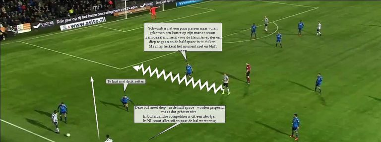 Video-analyse: Typisch Nederlands voetbal, geen halfspaces en slecht druk zetten